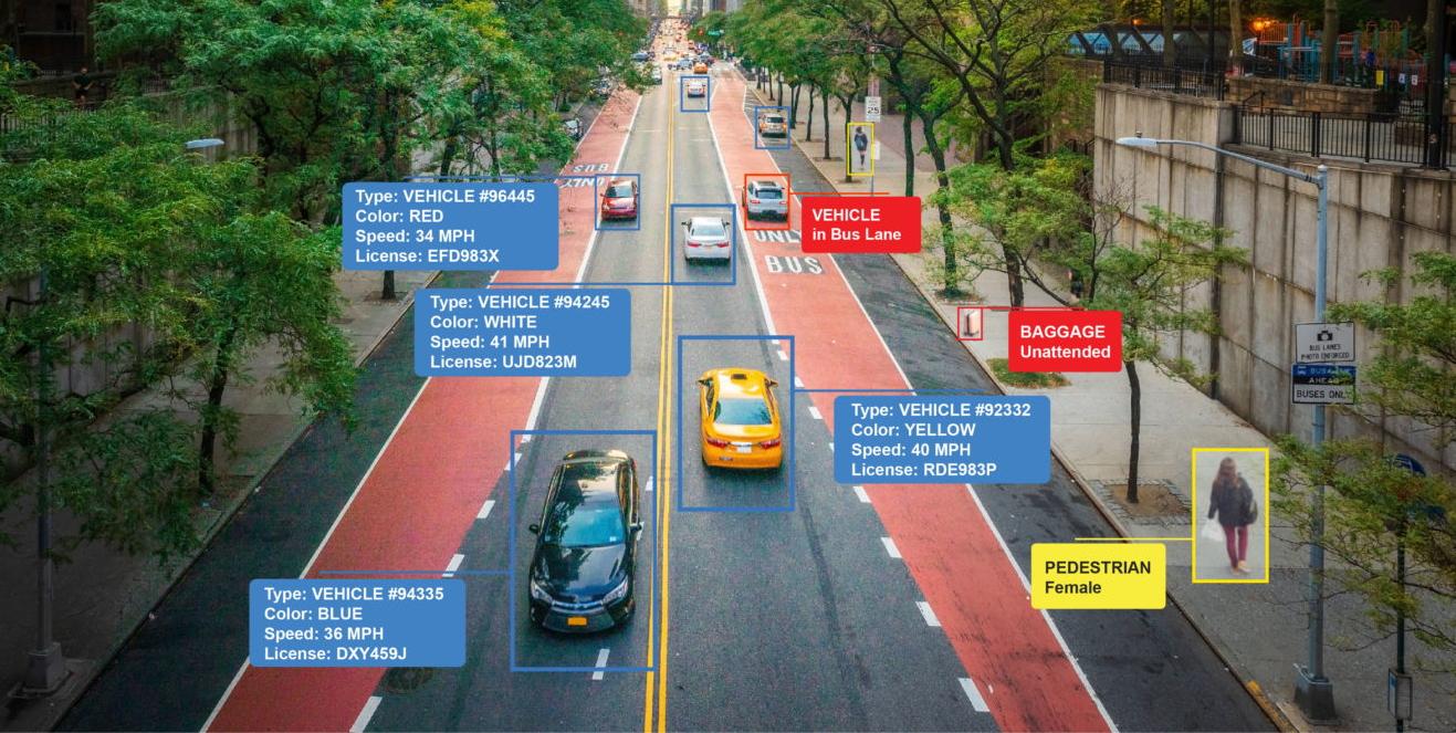 Камеры для уличного видеонаблюдения смогут снимать видео в 4K и распознавать лица