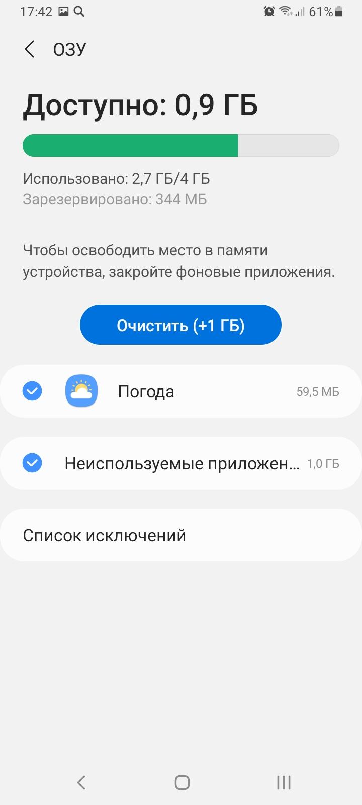 Объем оперативной памяти в смартфоне Samsung A12